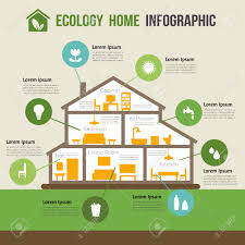 pictures eco homes designs best image libraries