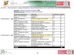 Iso 9001 Bureau Veritas Certification 1 Conseil De Bureau De Controle Veritas