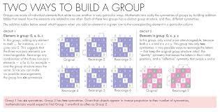 ideal numbers seek their lost primes quanta magazine