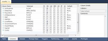 Mysql Change Table Collation Mysql Mysql Workbench 7 5 1 3 The Mysql Table Editor