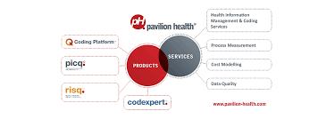 pavilion health u2013 focus on quality