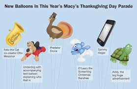 new balloons in this year s macy s thanksgiving day parade