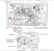 2004 nissan sentra engine diagram nissan wiring diagram instructions