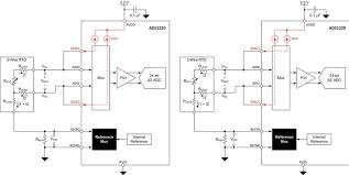 component dc impedance measurement of watts up why do i measure