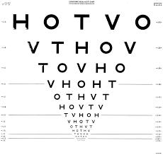 4 meters to feet preschool vision screening summary of a task force report