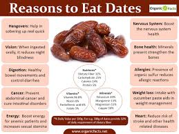 reasons for thanksgiving to god 13 amazing benefits of dates organic facts