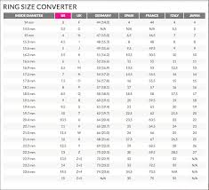 ring size how to find the ring size