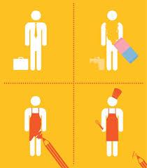 cap de cuisine pour adulte cap cuisine pour adultes le coût sab n pepper