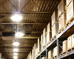 Home Decor Wholesale Dropshippers Dropship Direct Wholesale Distribution Data Warehouse