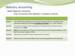 basic statutory accounting u2013p u0026c u0026 life ppt video online download