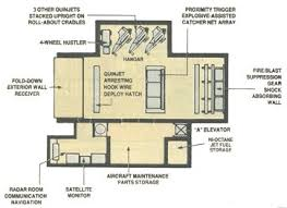 Hangar Home Floor Plans Avenger Mansion