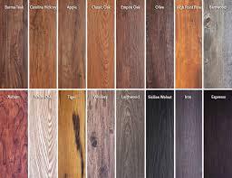 commercial grade vinyl plank flooring flooring design