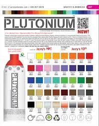 news 6 6 plutonium paint