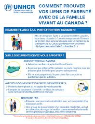 si e des nations unies refugee protection publications unhcr canada