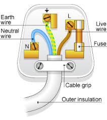 bbc gcse bitesize cables and plugs