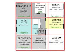 Feng Shui Bedroom Floor Plan Feng Shui Floor Plan Home Decorating Interior Design Bath