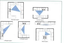 U Shaped House Plans by Triangle Shaped Kitchen Floor Plans The Best Home Design