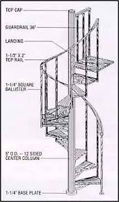 standard spiral stair kits u2013 stairways inc sweets