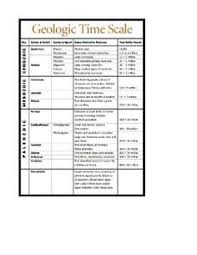 the geological society of america full earth geological time