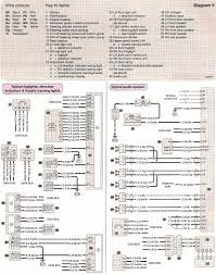 wiring diagram fog direction indicator hazard lights audio system