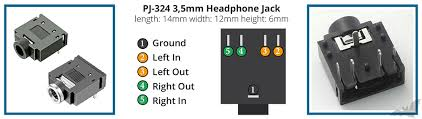 guide audio headphone jack information thread sudomod