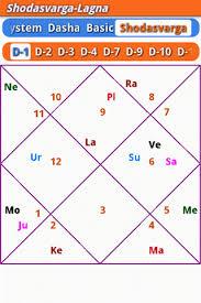 free download of kundli lite software full version astrosage kundli android astrology software software for mobile
