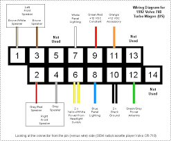 radio wiring diagram volvo wiring diagrams instruction