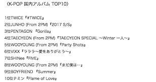 exo quiz boyfriend japanese cd retailer tower records reveals best selling k pop albums