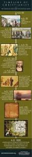 33 best lds mormon info the church of jesus christ of latter day