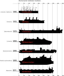 Titanic Floor Plan by Przekrój Statku Titanic Na Rysunkach Pinterest Titanic