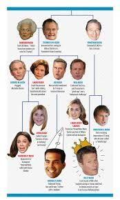 The Trump Family by Bushes Bail On Trump U2013 The Brownsville Avenger