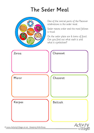 seder plate for kids meal worksheet