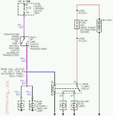 jeep led wire diagram jeep free wiring diagrams