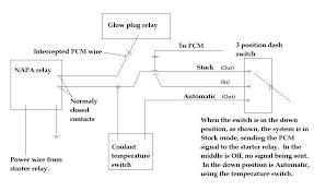 1994 1997 power stroke faq glow plug relay bypass