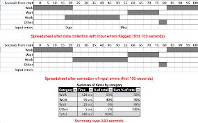 Quick Spreadsheet Using Videos To Improve Operations Part 6 U2013 Quick Simograms