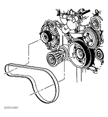2004 cadillac srx transfer 2004 cadillac srx serpentine belt routing and timing belt diagrams