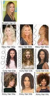 Hair Types by Decoding My Hair Type Twa Omonaij