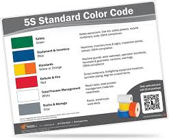 5s color coding chart graphic products