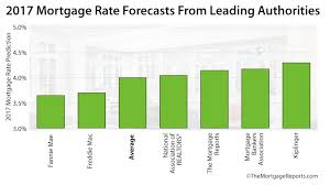 4 payments predictions for 2017 6 leading mortgage rate forecasts for 2017