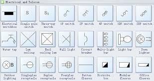 electrical and telecom plan symbols construction details