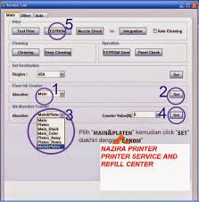 download resetter mg2170 mg2270 and mg5270 driver and resetter printer