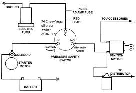 oil pressure switch wiring diagram diagram wiring diagrams for