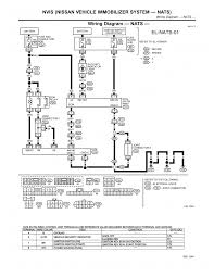 repair guides electrical system 2001 nvis nissan vehicle