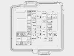 hyundai santa fe fuse diagram hyundai santa fe 2017 fuse box diagram auto genius