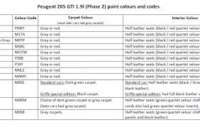 peugeot paint code by registration number u2013 my cars pictures