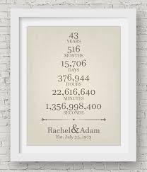 15 year anniversary gift ideas for wedding gift creative 15 yr wedding anniversary gifts picture