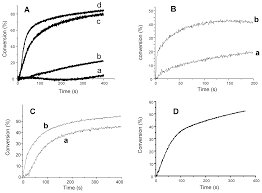materials free full text dyes as photoinitiators or
