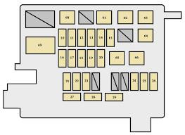 toyota highlander fuse box diagram campbell hausfeld 230 1 pha