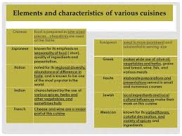 cuisine characteristics history and philosophy ppt