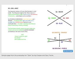 the beginner u0027s guide to vr scriptwriting u0026 storytelling vrscout